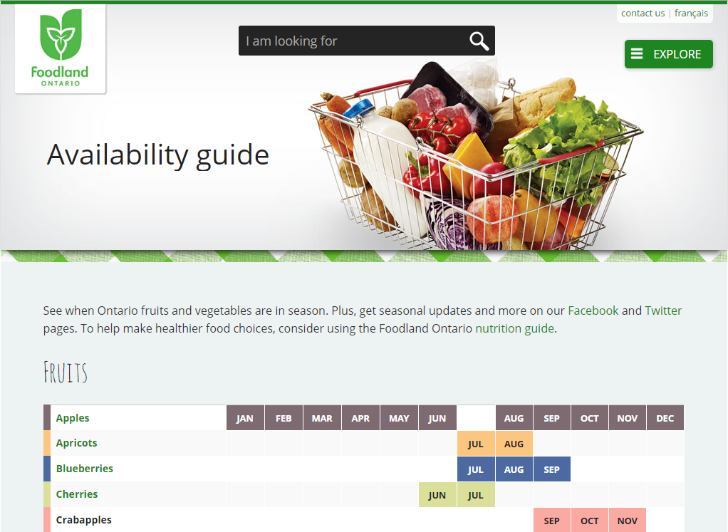 Screen capture of Foodland Ontario's Availablity Guide page.